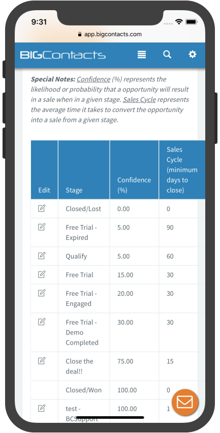 BigContacts Mobile edition - Opportunities
