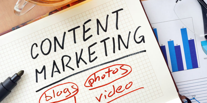 Small Business Marketing Best Practices : Content That Converts