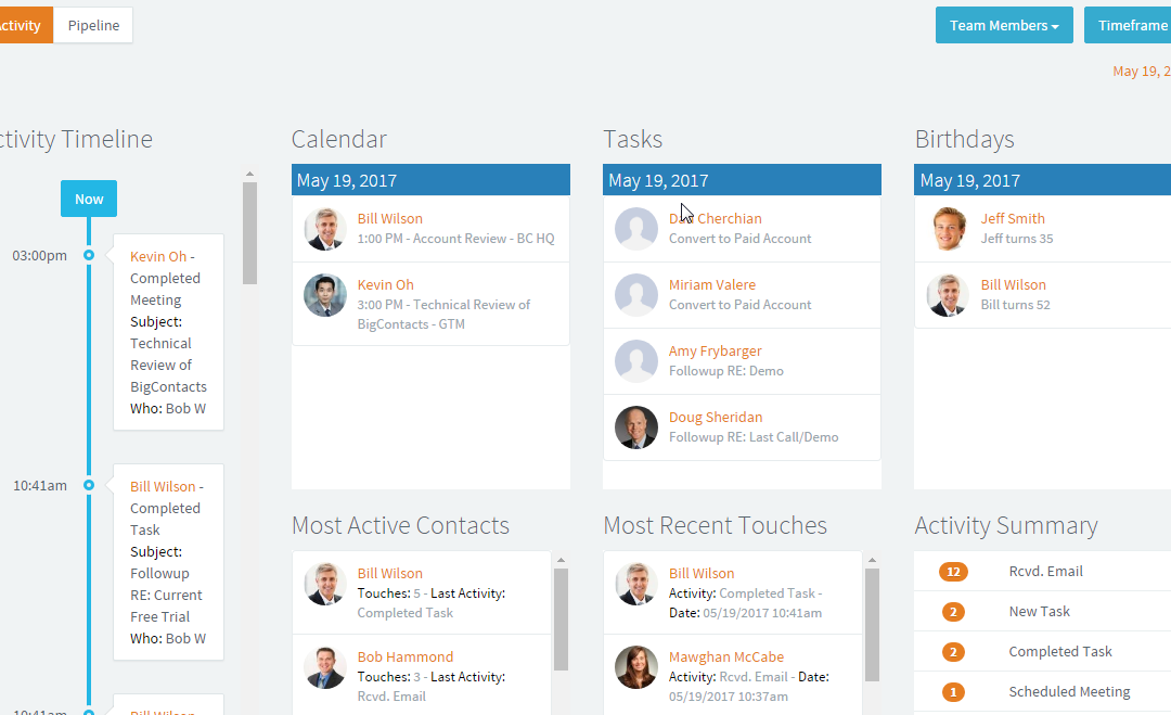 BigContacts Launches New Visual Pipeline & Activity Dashboard