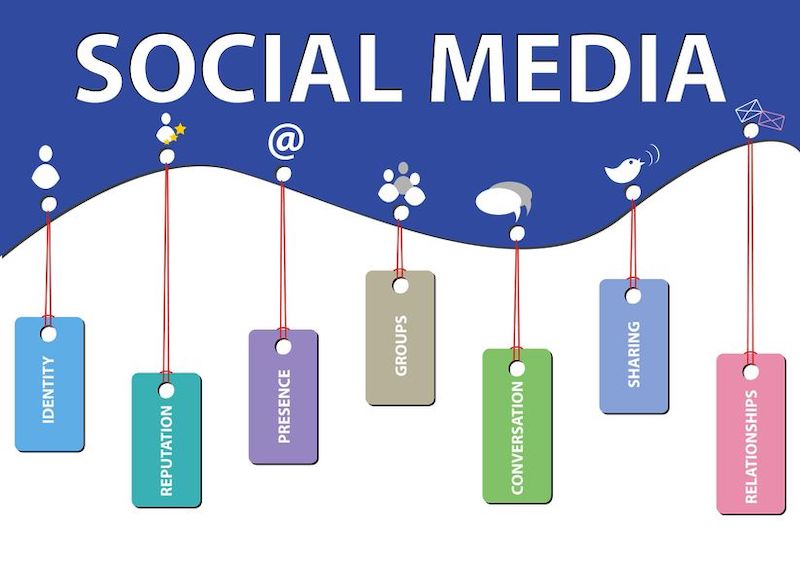 6 Ways to grow your Social Media Presence and your Business