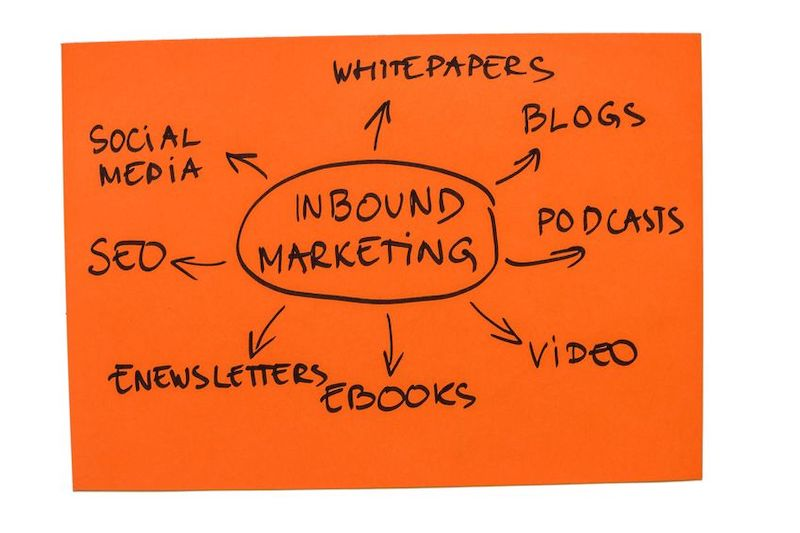 4 Best Practices to Get Started With Inbound Marketing