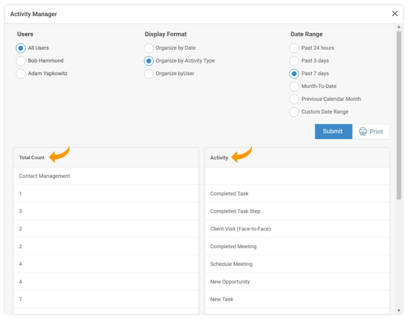 Activity Manager Report