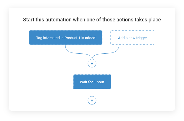 Automate Sales Email Campaigns